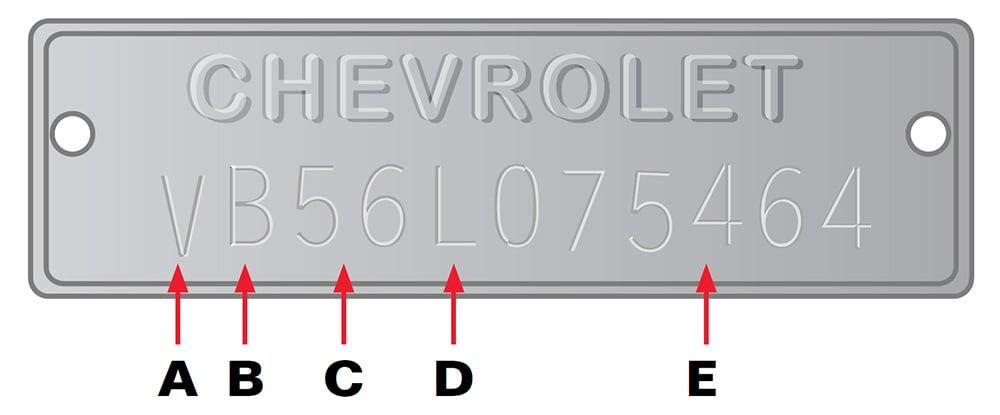 1955-57_Chevy_VIN_decoder_01