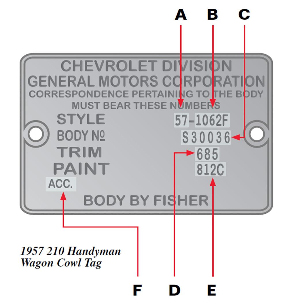 1955 57 Chevy Vin Decoder Trim Tag Decoder