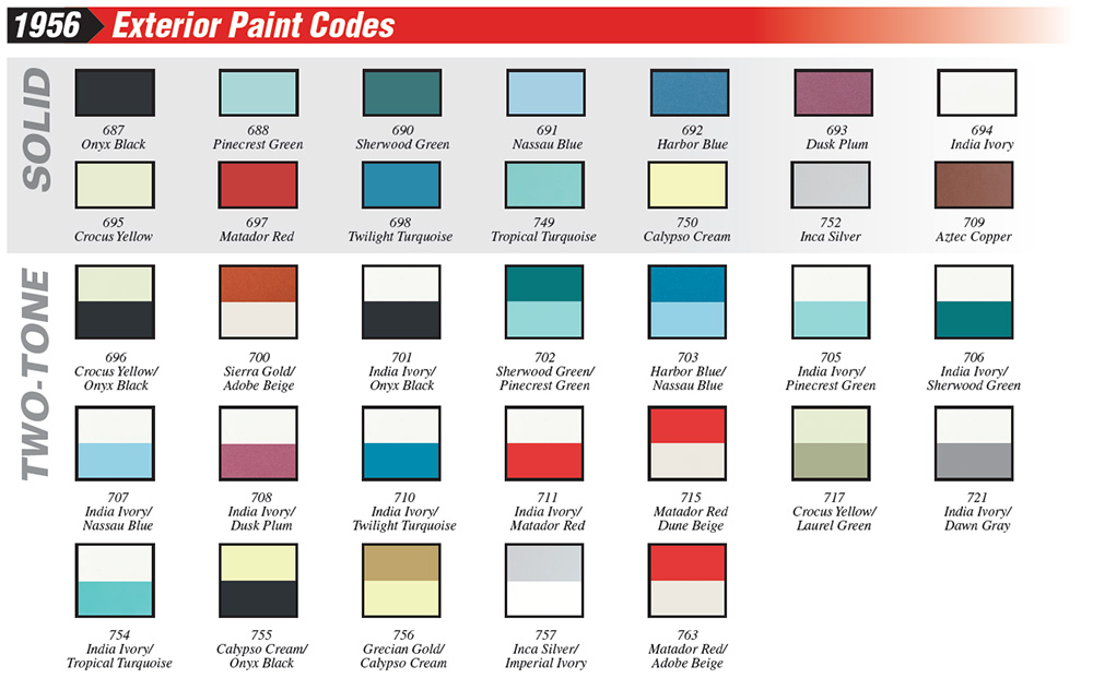 1956_Chevy_paint_codes
