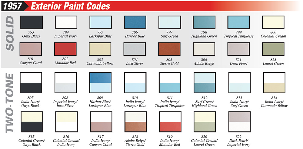 1957_Chevy_paint_codes