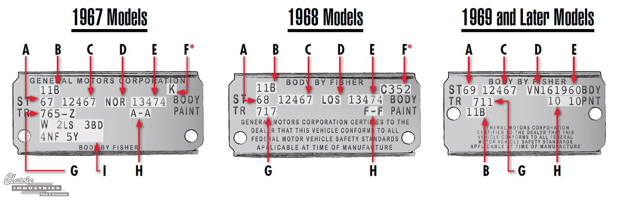 1967-1969_Camaro_trim_tag_decoder