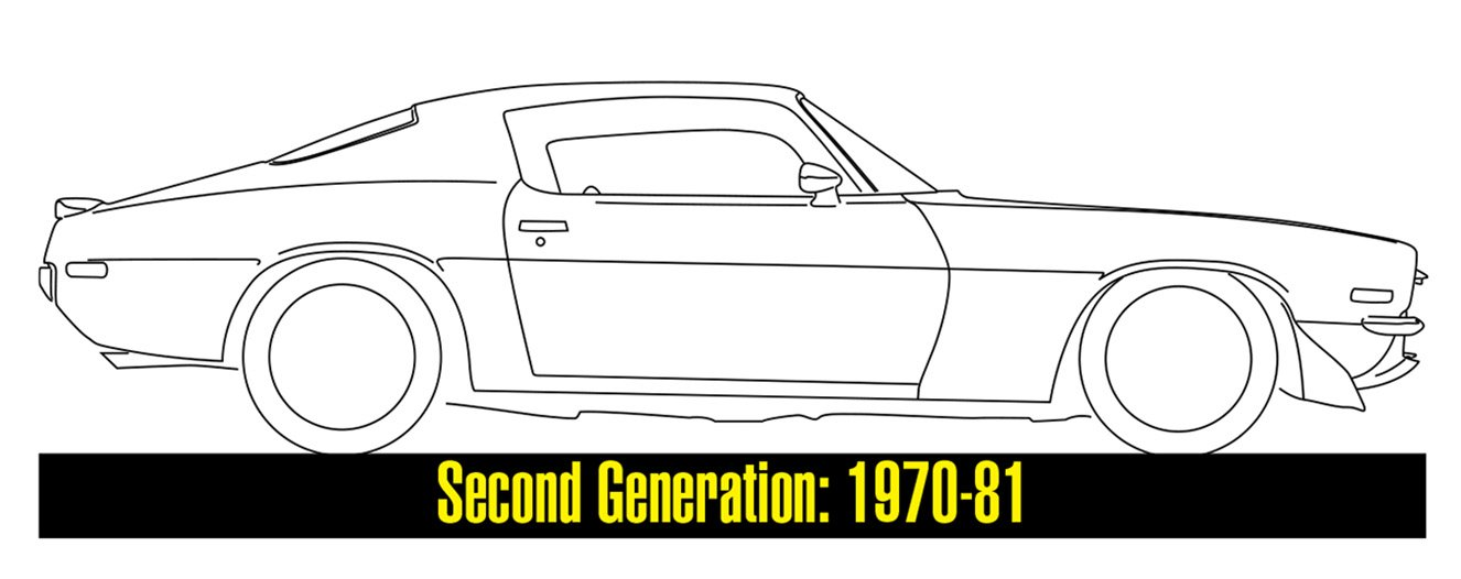 1970-81_Camaro_second_generation