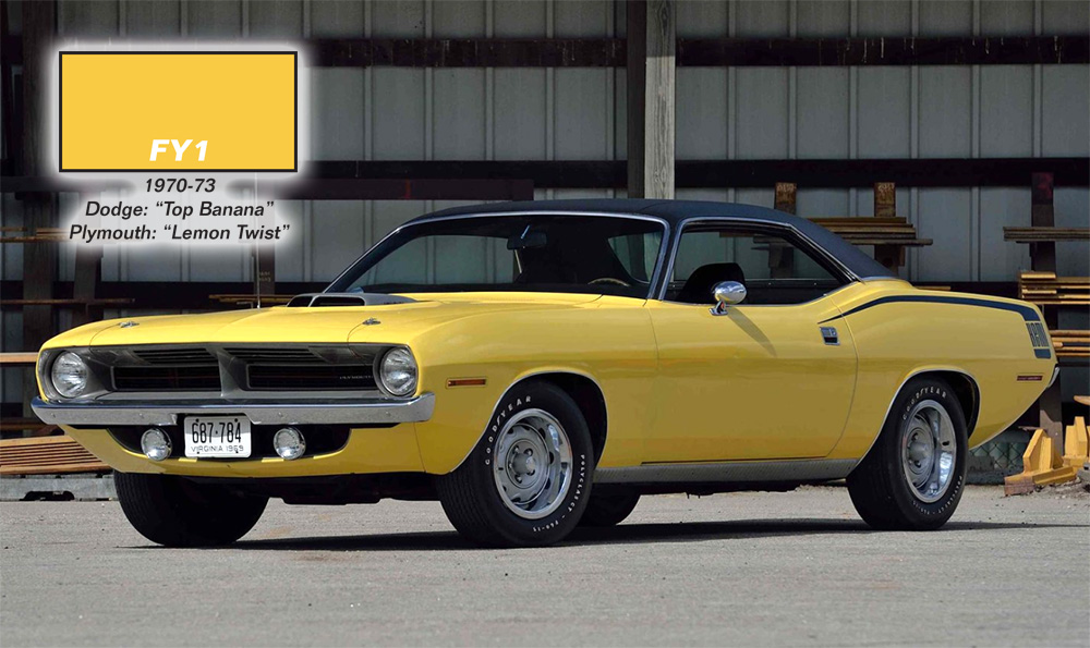 Mopar_paint_FY1_yellow