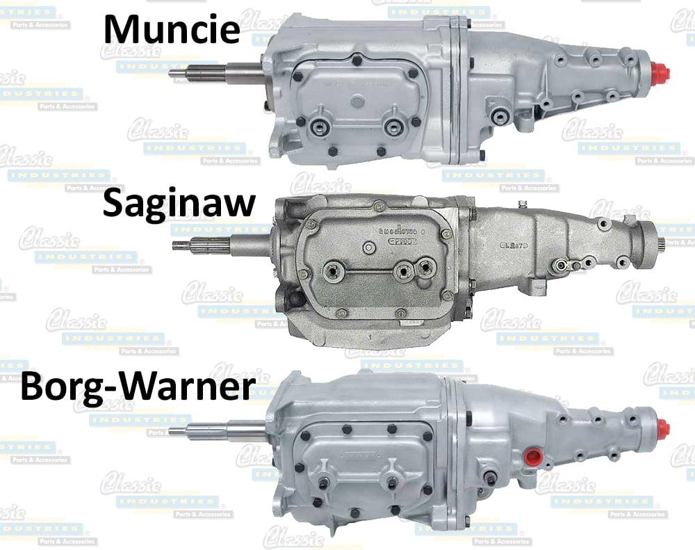 Muncie_Saginaw_BorgWarner_transmissions