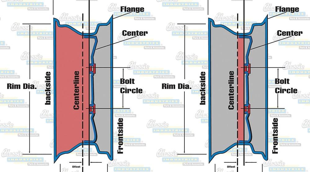 Wheel backspacing offset diagram 2