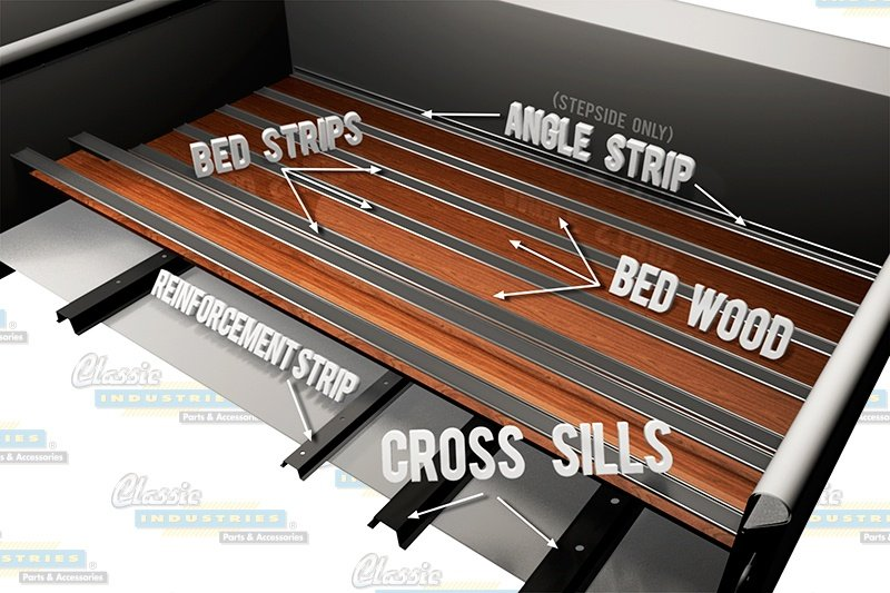 Classic Industries Bed Wood Diagram